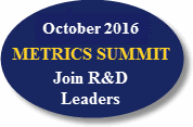 20th R&D-Product Development Metrics Summit