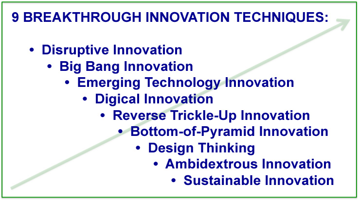 Breakthrough Innovation:  Nine Techniques